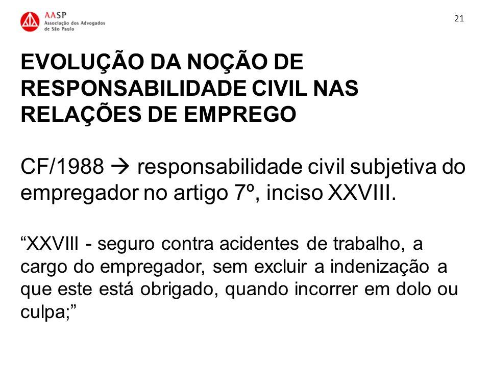 EVOLUÇÃO DA NOÇÃO DE RESPONSABILIDADE CIVIL NAS RELAÇÕES DE EMPREGO CF/1988 responsabilidade civil subjetiva do empregador no artigo 7º, inciso XXVIII
