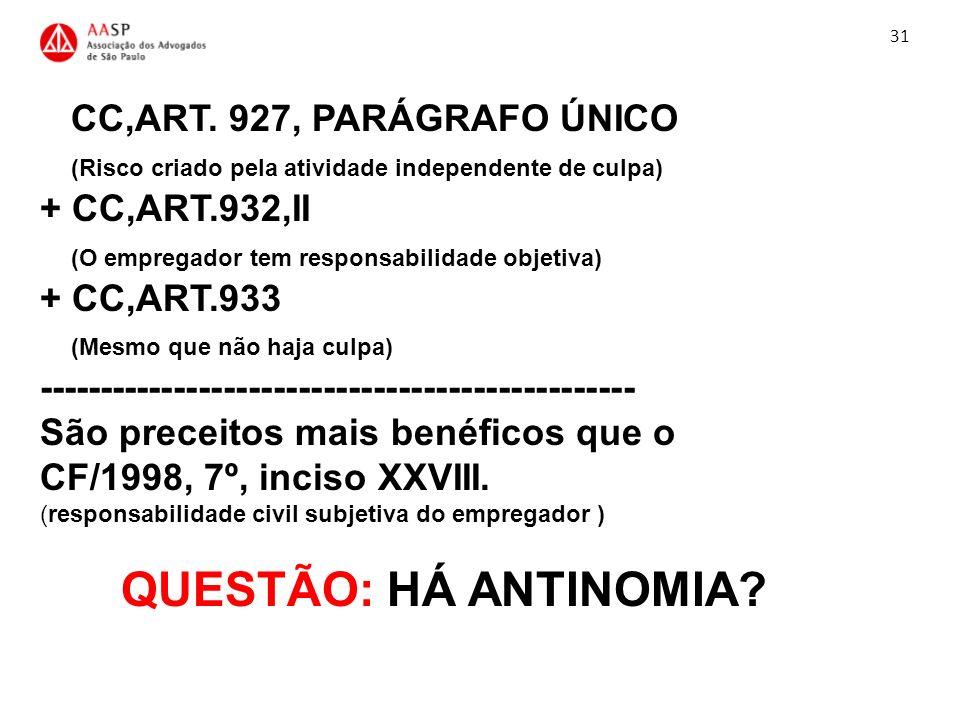 CC,ART. 927, PARÁGRAFO ÚNICO (Risco criado pela atividade independente de culpa) + CC,ART.932,II (O empregador tem responsabilidade objetiva) + CC,ART