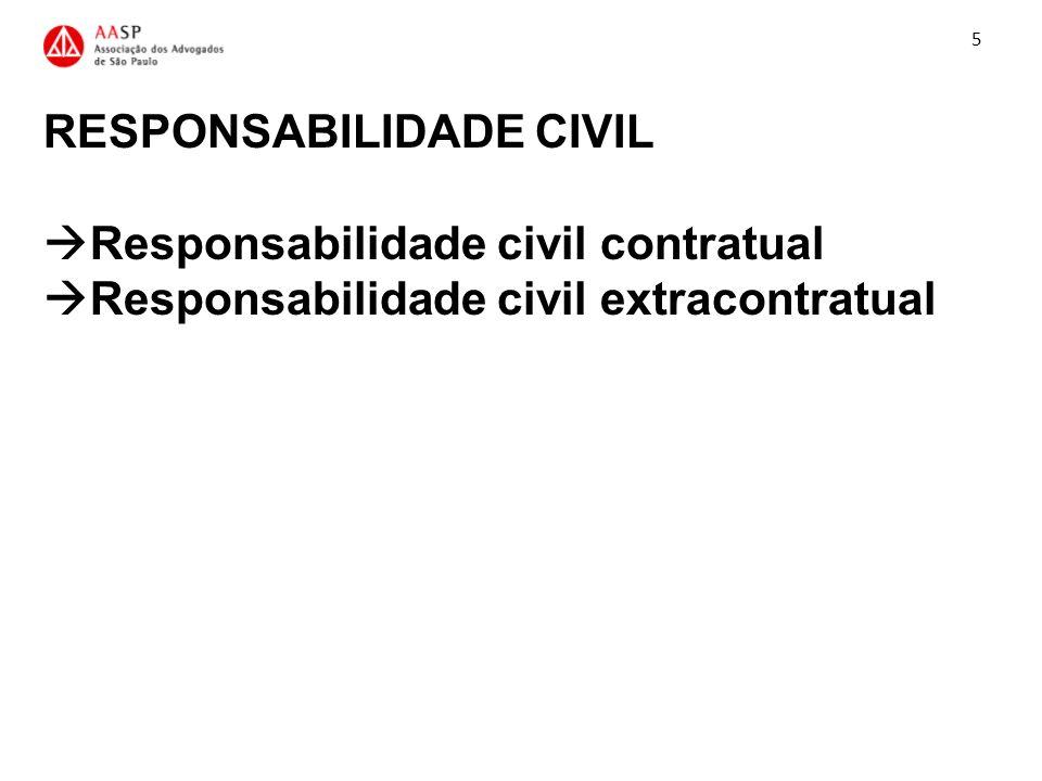 RESPONSABILIDADE CIVIL Responsabilidade civil contratual Responsabilidade civil extracontratual 5