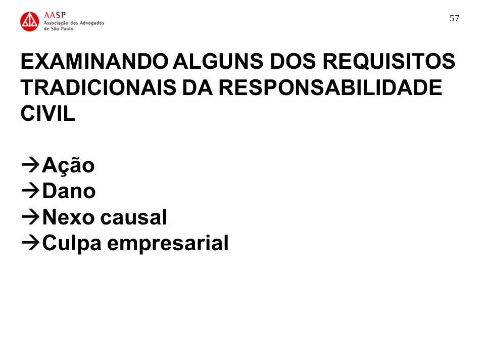 EXAMINANDO ALGUNS DOS REQUISITOS TRADICIONAIS DA RESPONSABILIDADE CIVIL Ação Dano Nexo causal Culpa empresarial 57