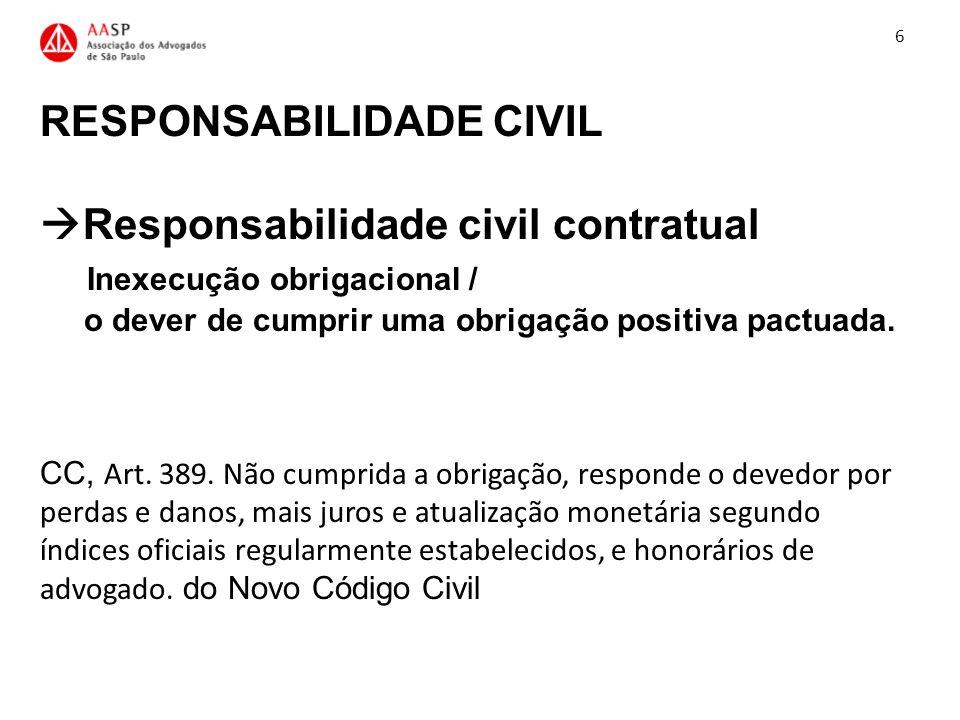RESPONSABILIDADE CIVIL Responsabilidade civil contratual Inexecução obrigacional / o dever de cumprir uma obrigação positiva pactuada. CC, Art. 389. N