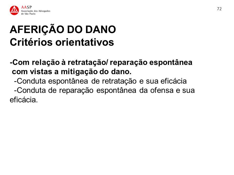 AFERIÇÃO DO DANO Critérios orientativos -Com relação à retratação/ reparação espontânea com vistas a mitigação do dano. -Conduta espontânea de retrata
