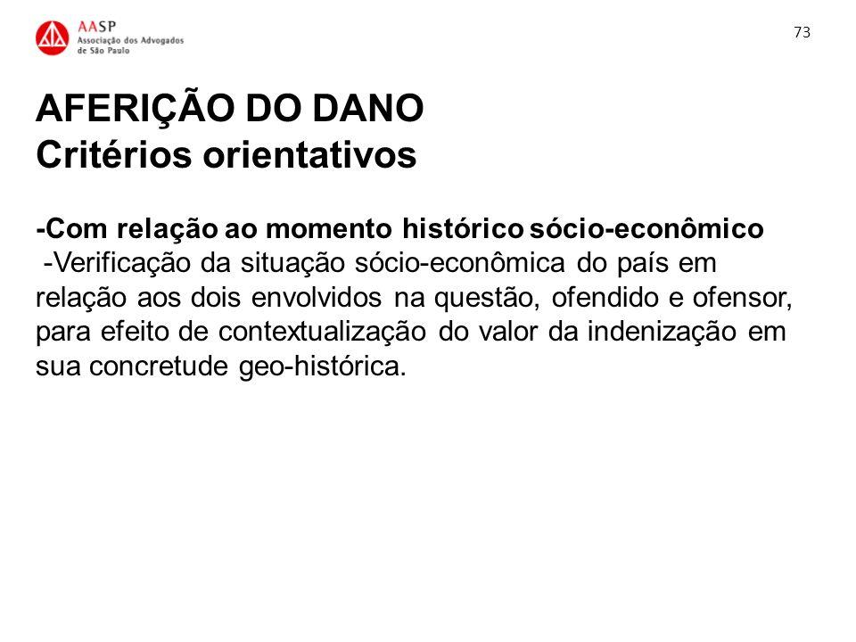 AFERIÇÃO DO DANO Critérios orientativos -Com relação ao momento histórico sócio-econômico -Verificação da situação sócio-econômica do país em relação