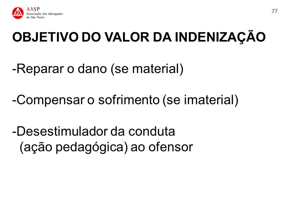 OBJETIVO DO VALOR DA INDENIZAÇÃO -Reparar o dano (se material) -Compensar o sofrimento (se imaterial) -Desestimulador da conduta (ação pedagógica) ao