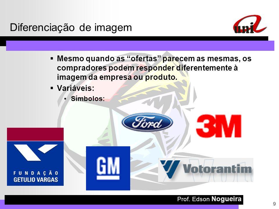 Prof. Edson Nogueira 10 Diferenciação de imagem Mídia; Atmosfera; Eventos.