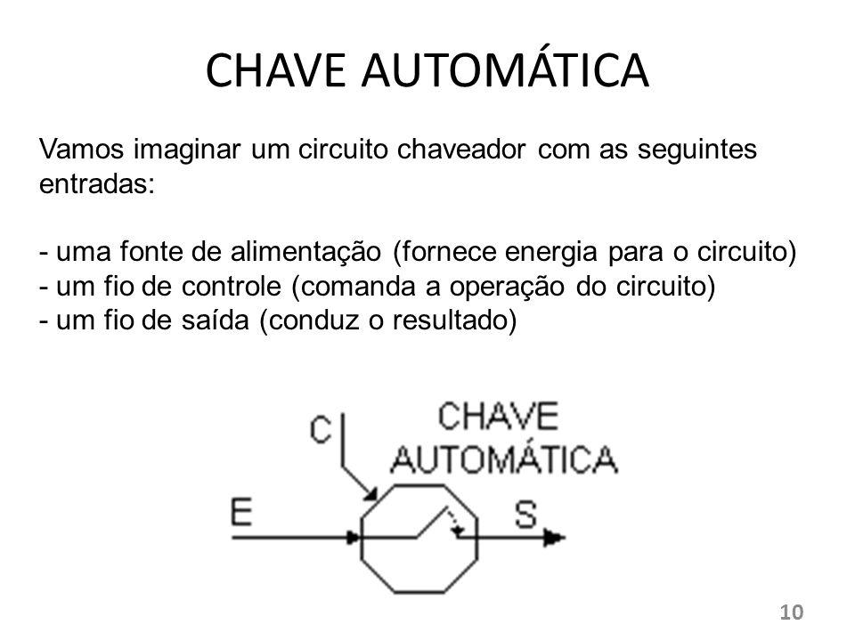 CHAVE AUTOMÁTICA Vamos imaginar um circuito chaveador com as seguintes entradas: - uma fonte de alimentação (fornece energia para o circuito) - um fio