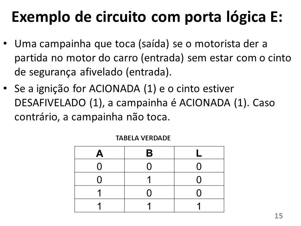 Exemplo de circuito com porta lógica E: Uma campainha que toca (saída) se o motorista der a partida no motor do carro (entrada) sem estar com o cinto