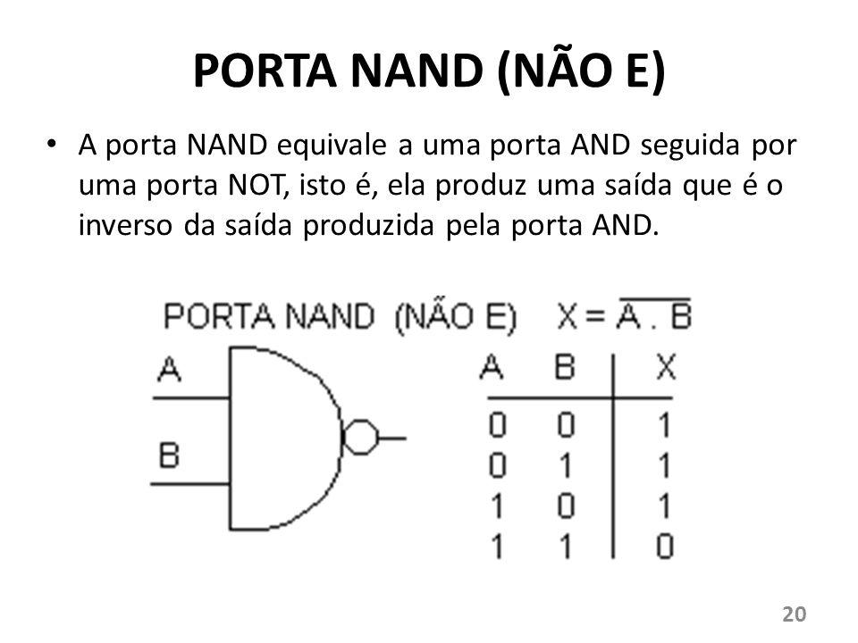 PORTA NAND (NÃO E) A porta NAND equivale a uma porta AND seguida por uma porta NOT, isto é, ela produz uma saída que é o inverso da saída produzida pe