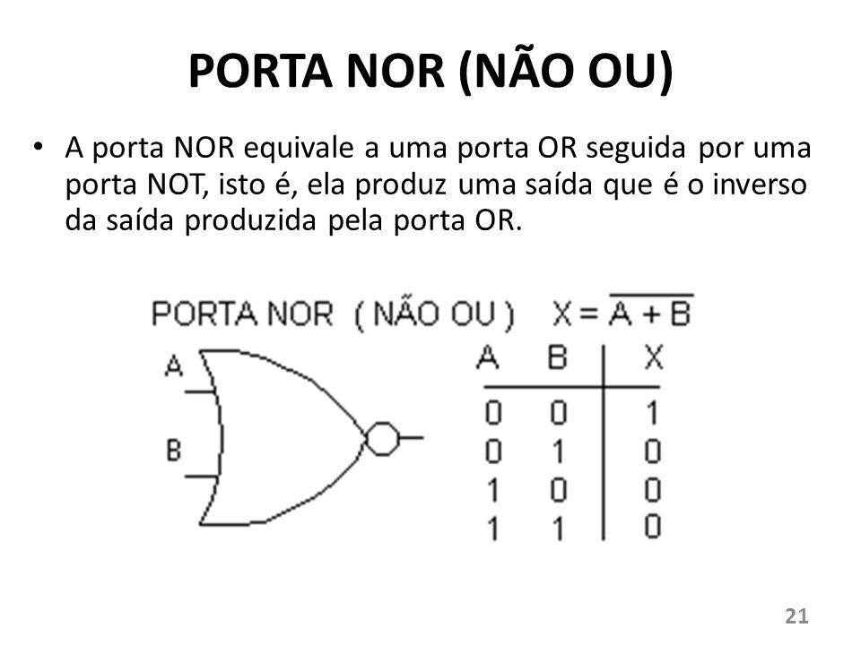 PORTA NOR (NÃO OU) A porta NOR equivale a uma porta OR seguida por uma porta NOT, isto é, ela produz uma saída que é o inverso da saída produzida pela
