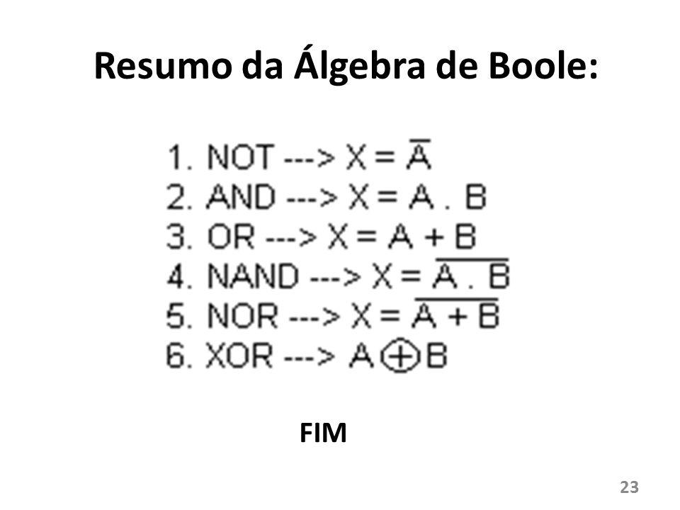 Resumo da Álgebra de Boole: FIM 23