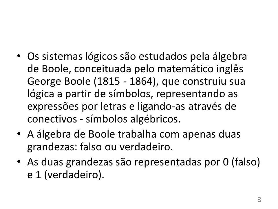 Os sistemas lógicos são estudados pela álgebra de Boole, conceituada pelo matemático inglês George Boole (1815 - 1864), que construiu sua lógica a par