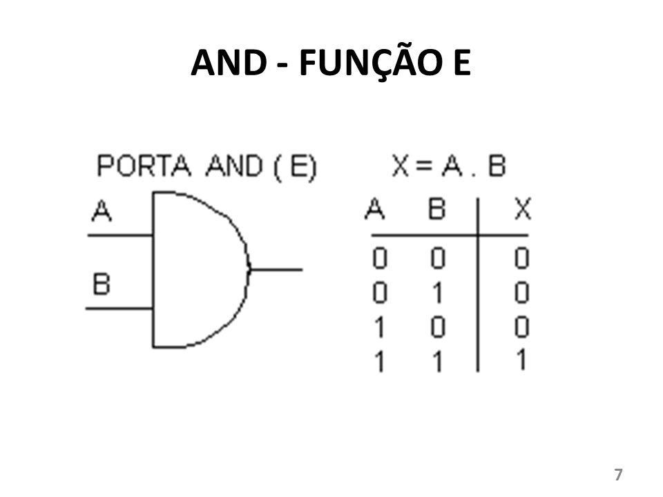AND - FUNÇÃO E 7