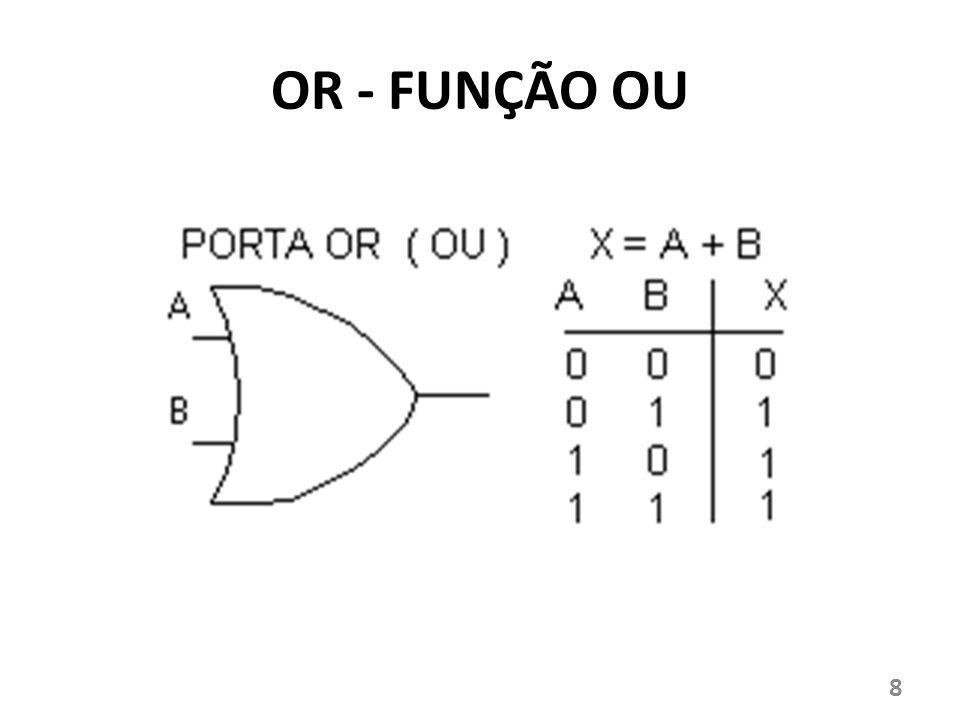OR - FUNÇÃO OU 8