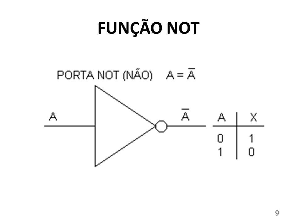FUNÇÃO NOT 9