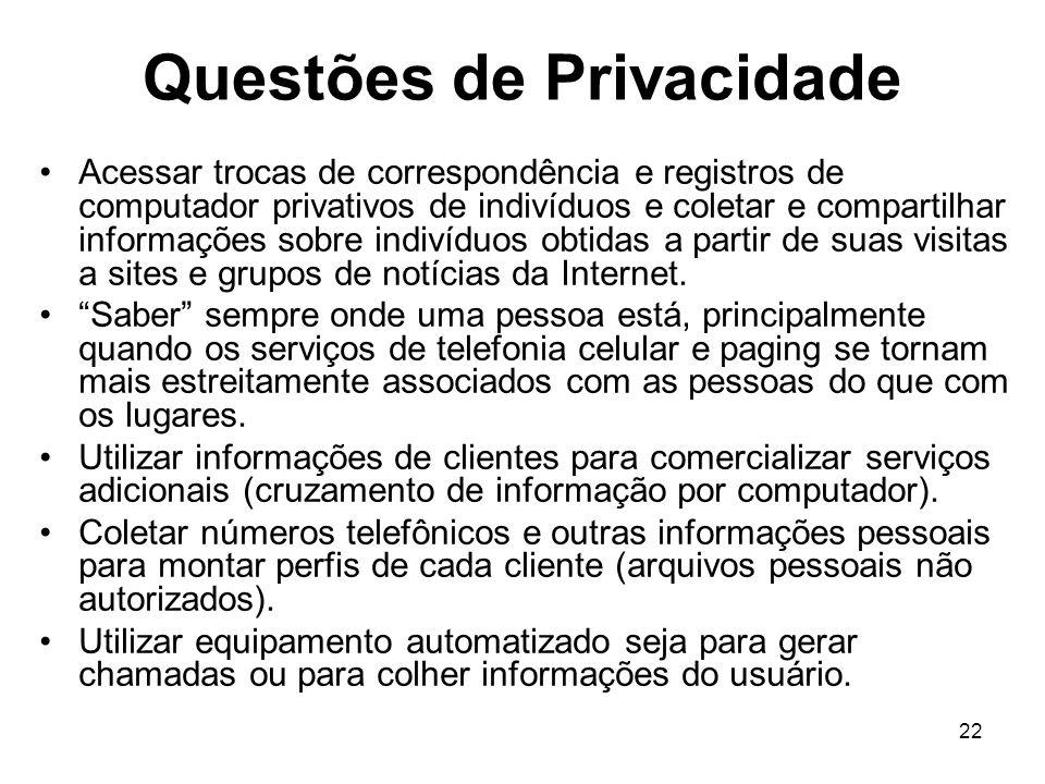 22 Questões de Privacidade Acessar trocas de correspondência e registros de computador privativos de indivíduos e coletar e compartilhar informações s