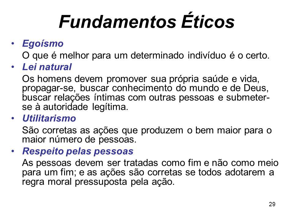 29 Fundamentos Éticos Egoísmo O que é melhor para um determinado indivíduo é o certo. Lei natural Os homens devem promover sua própria saúde e vida, p
