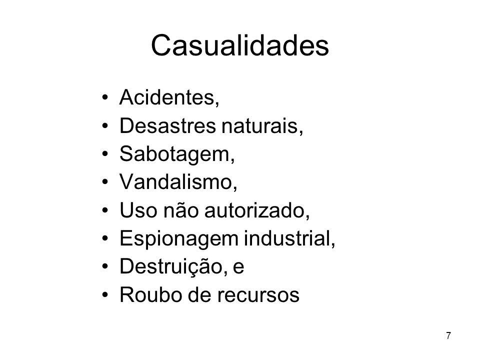 7 Casualidades Acidentes, Desastres naturais, Sabotagem, Vandalismo, Uso não autorizado, Espionagem industrial, Destruição, e Roubo de recursos