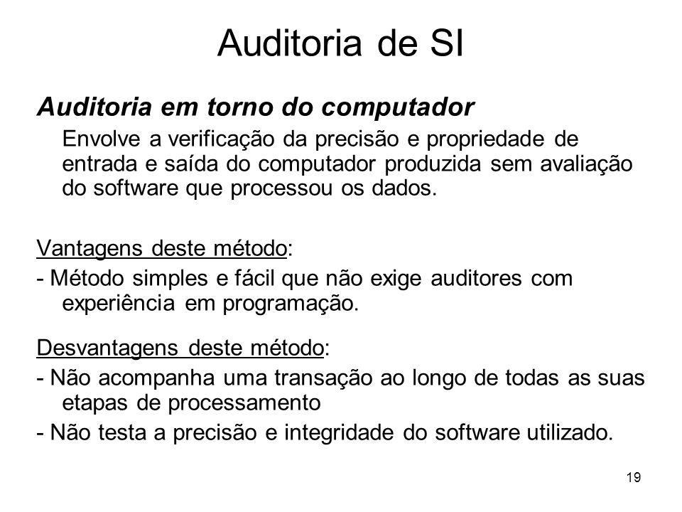 19 Auditoria de SI Auditoria em torno do computador Envolve a verificação da precisão e propriedade de entrada e saída do computador produzida sem ava
