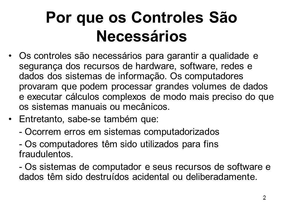 2 Por que os Controles São Necessários Os controles são necessários para garantir a qualidade e segurança dos recursos de hardware, software, redes e