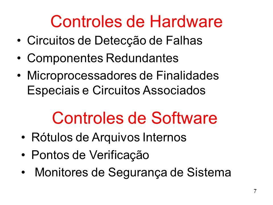 Controles de Hardware Circuitos de Detecção de Falhas Componentes Redundantes Microprocessadores de Finalidades Especiais e Circuitos Associados 7 Con