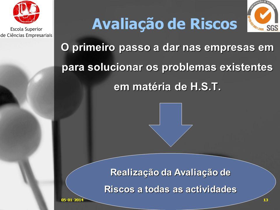 O primeiro passo a dar nas empresas em para solucionar os problemas existentes em matéria de H.S.T. 05-01-201413José Carlos Sá, Eng. Avaliação de Risc