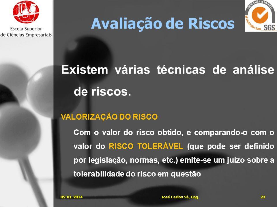 Existem várias técnicas de análise de riscos. VALORIZAÇÃO DO RISCO Com o valor do risco obtido, e comparando-o com o valor do RISCO TOLERÁVEL (que pod