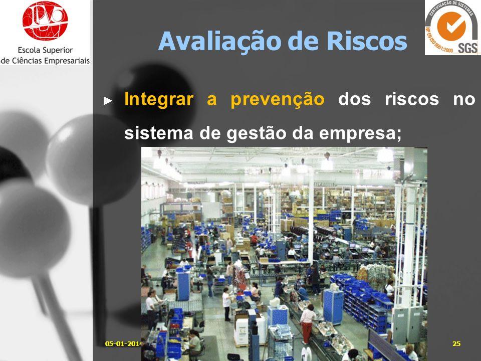 05-01-201425José Carlos Sá, Eng. Avaliação de Riscos Integrar a prevenção dos riscos no sistema de gestão da empresa;
