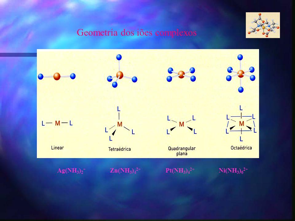 Geometria dos iões complexos Ag(NH 3 ) 2 + Zn(NH 3 ) 4 2+ Ni(NH 3 ) 6 2+ Pt(NH 3 ) 4 2+
