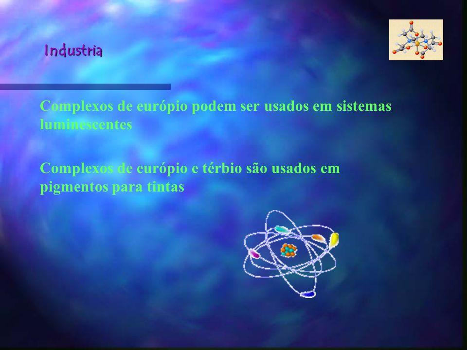 Industria Complexos de európio podem ser usados em sistemas luminescentes Complexos de európio e térbio são usados em pigmentos para tintas