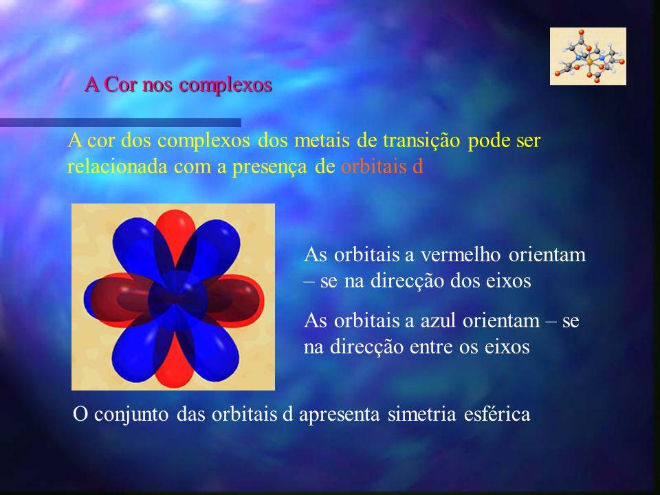 A Cor nos complexos O conjunto das orbitais d apresenta simetria esférica A cor dos complexos dos metais de transição pode ser relacionada com a prese