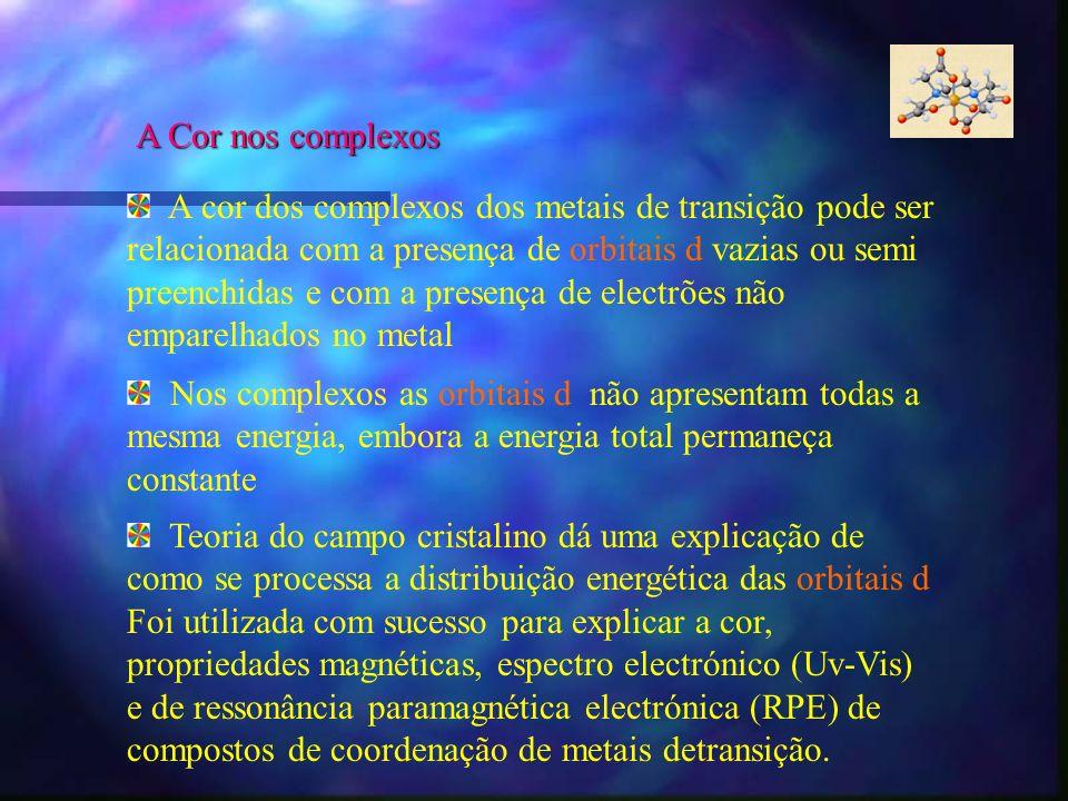 A Cor nos complexos A cor dos complexos dos metais de transição pode ser relacionada com a presença de orbitais d vazias ou semi preenchidas e com a p
