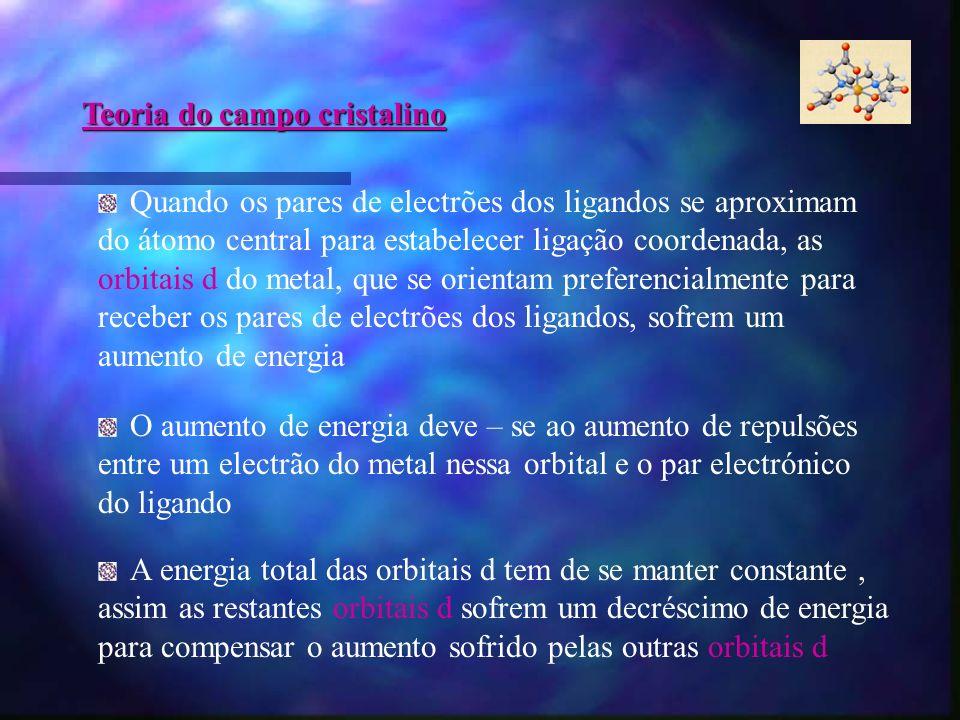 Teoria do campo cristalino O aumento de energia deve – se ao aumento de repulsões entre um electrão do metal nessa orbital e o par electrónico do liga