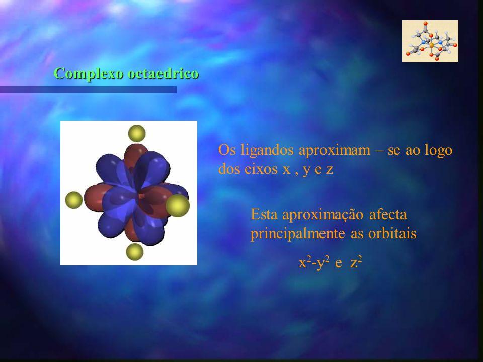 Os ligandos aproximam – se ao logo dos eixos x, y e z Esta aproximação afecta principalmente as orbitais x 2 -y 2 e z 2 Complexo octaedrico