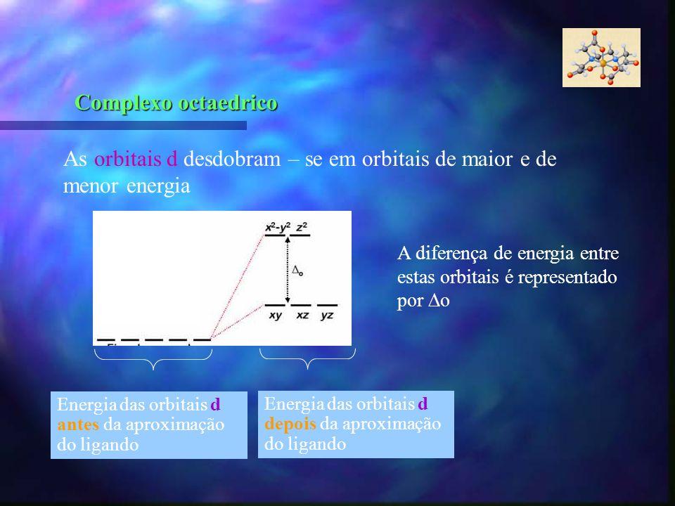 Complexo octaedrico As orbitais d desdobram – se em orbitais de maior e de menor energia A diferença de energia entre estas orbitais é representado po