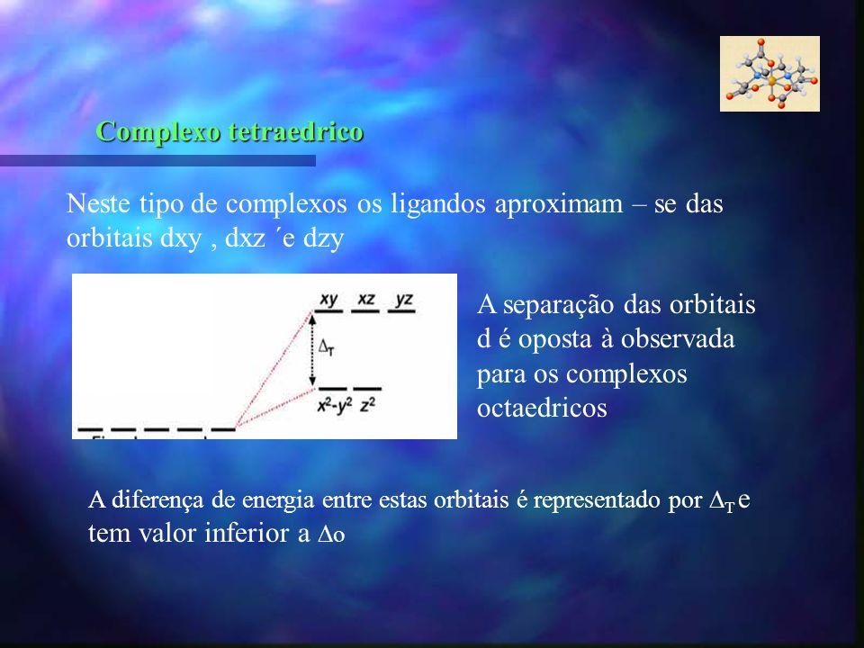 Complexo tetraedrico A diferença de energia entre estas orbitais é representado por T e tem valor inferior a o Neste tipo de complexos os ligandos apr