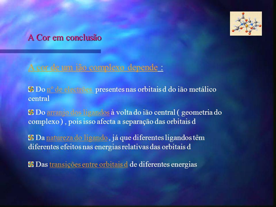 A Cor em conclusão A cor de um ião complexo depende : Do nº de electrões presentes nas orbitais d do ião metálico central Do arranjo dos ligandos à vo