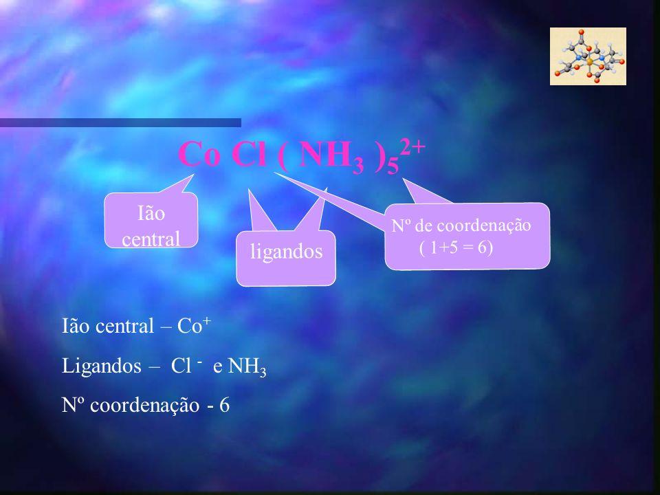Co Cl ( NH 3 ) 5 2+ Ião central ligandos Nº de coordenação ( 1+5 = 6) Ião central – Co + Ligandos – Cl - e NH 3 Nº coordenação - 6