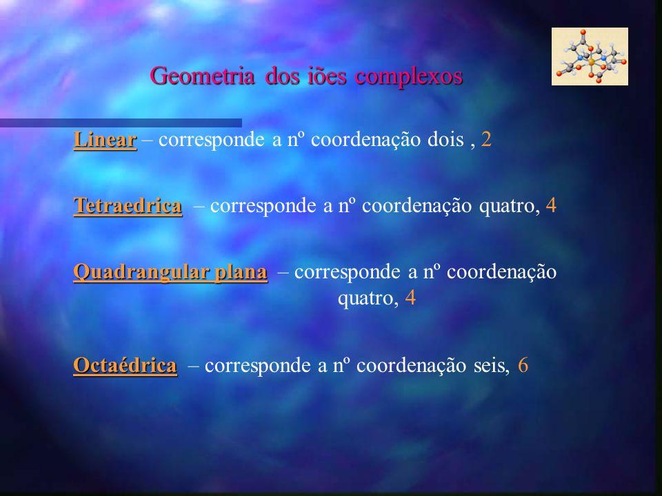 Geometria dos iões complexos Linear Linear – corresponde a nº coordenação dois, 2 Tetraedrica Tetraedrica – corresponde a nº coordenação quatro, 4 Qua