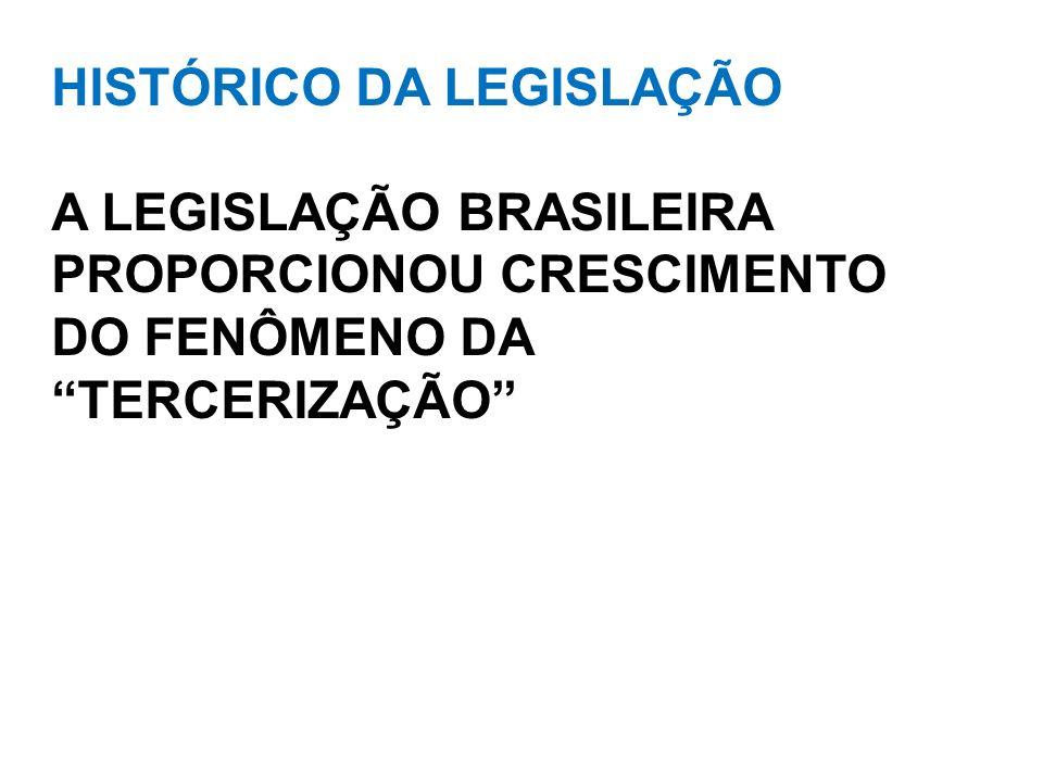 HISTÓRICO DA LEGISLAÇÃO A LEGISLAÇÃO BRASILEIRA PROPORCIONOU CRESCIMENTO DO FENÔMENO DA TERCERIZAÇÃO