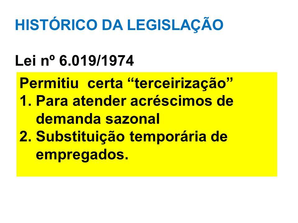 HISTÓRICO DA LEGISLAÇÃO Lei nº 6.019/1974 Permitiu certa terceirização 1. Para atender acréscimos de demanda sazonal 2. Substituição temporária de emp