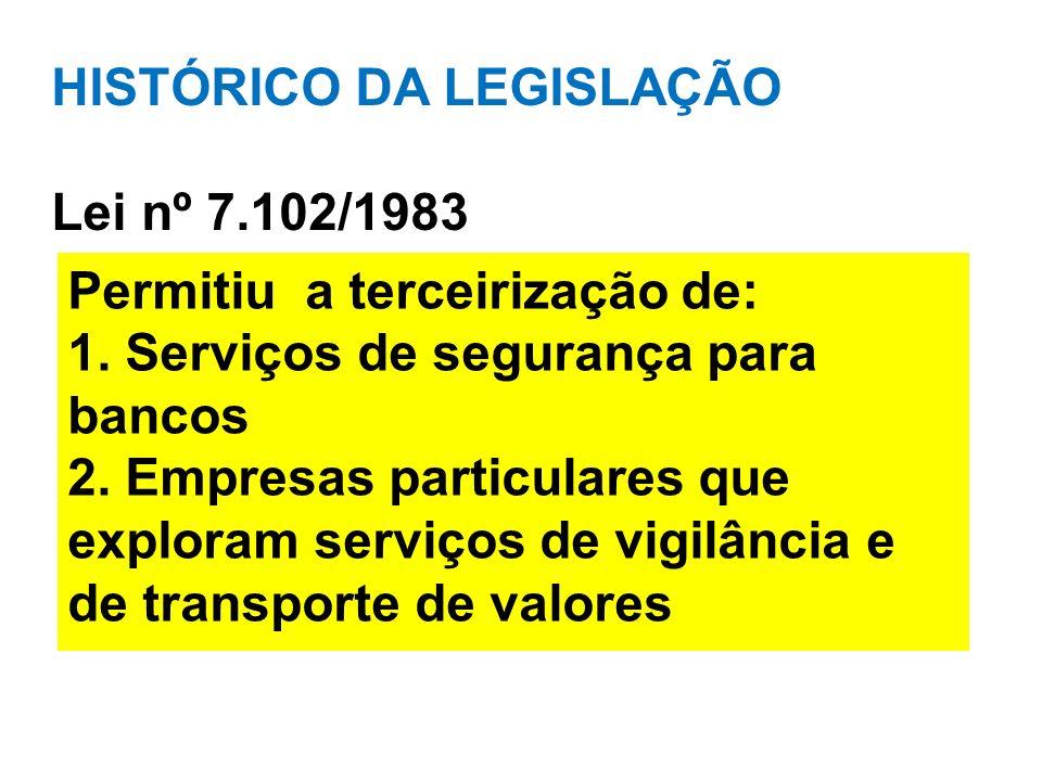 HISTÓRICO DA LEGISLAÇÃO Lei nº 7.102/1983 Permitiu a terceirização de: 1. Serviços de segurança para bancos 2. Empresas particulares que exploram serv