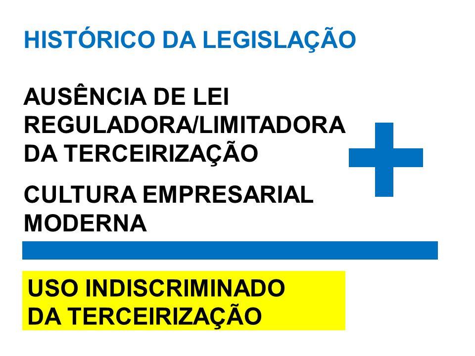 HISTÓRICO DA LEGISLAÇÃO AUSÊNCIA DE LEI REGULADORA/LIMITADORA DA TERCEIRIZAÇÃO CULTURA EMPRESARIAL MODERNA USO INDISCRIMINADO DA TERCEIRIZAÇÃO