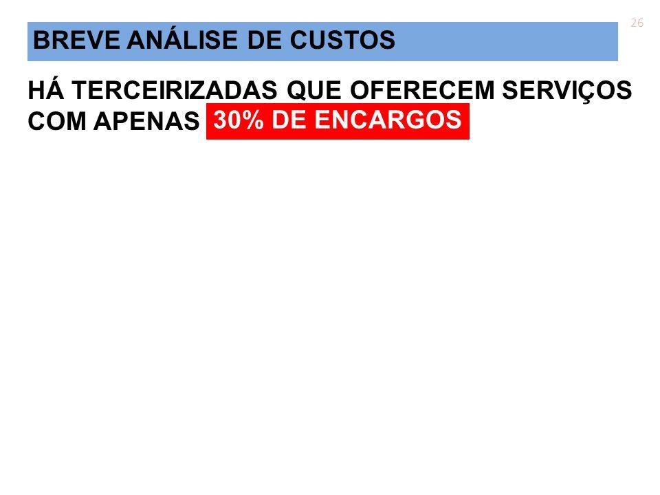 HÁ TERCEIRIZADAS QUE OFERECEM SERVIÇOS COM APENAS 26 BREVE ANÁLISE DE CUSTOS 30% DE ENCARGOS