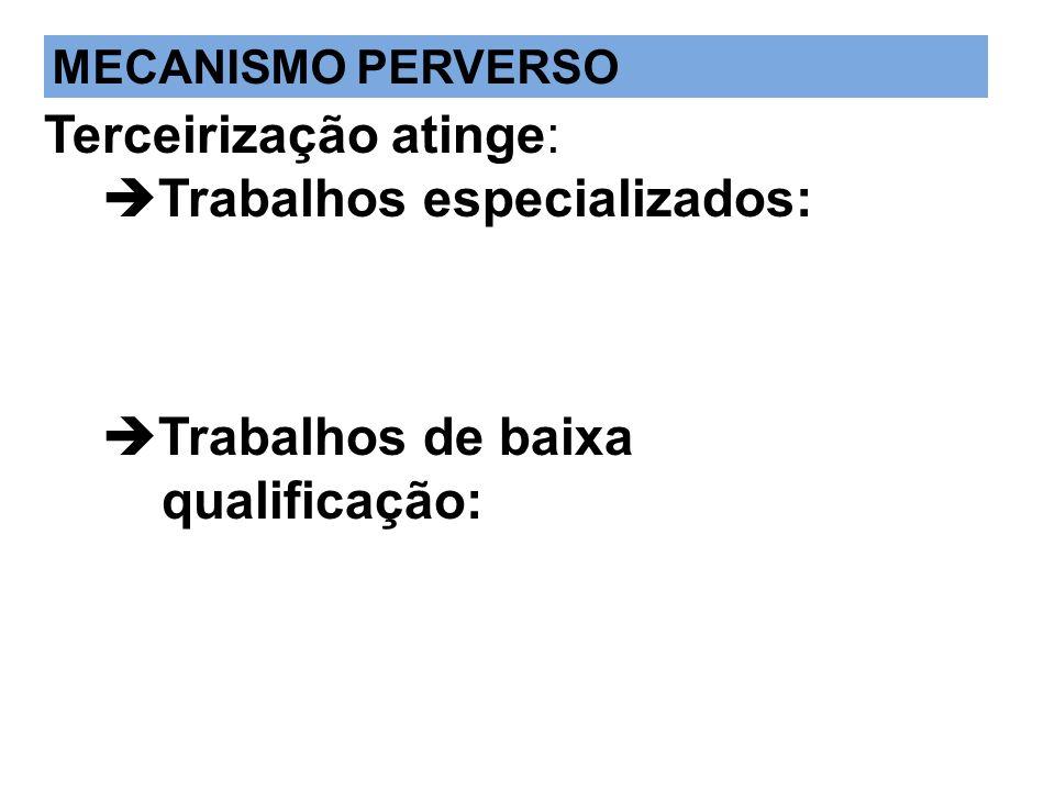 Terceirização atinge: Trabalhos especializados: Trabalhos de baixa qualificação: MECANISMO PERVERSO