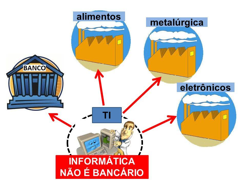 INFORMÁTICA NÃO É BANCÁRIO TI alimentos metalúrgica eletrônicos