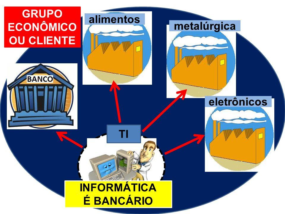 INFORMÁTICA É BANCÁRIO TI alimentos metalúrgica eletrônicos GRUPO ECONÔMICO OU CLIENTE