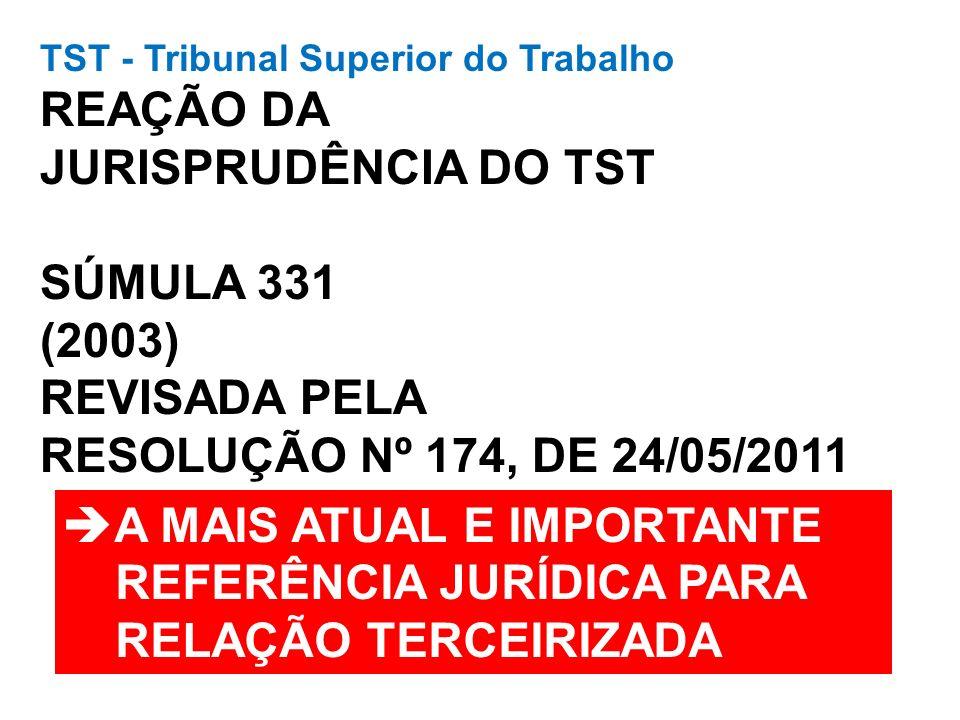 TST - Tribunal Superior do Trabalho REAÇÃO DA JURISPRUDÊNCIA DO TST SÚMULA 331 (2003) REVISADA PELA RESOLUÇÃO Nº 174, DE 24/05/2011 A MAIS ATUAL E IMP