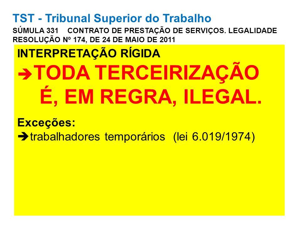 TST - Tribunal Superior do Trabalho SÚMULA 331 CONTRATO DE PRESTAÇÃO DE SERVIÇOS. LEGALIDADE RESOLUÇÃO Nº 174, DE 24 DE MAIO DE 2011 INTERPRETAÇÃO RÍG