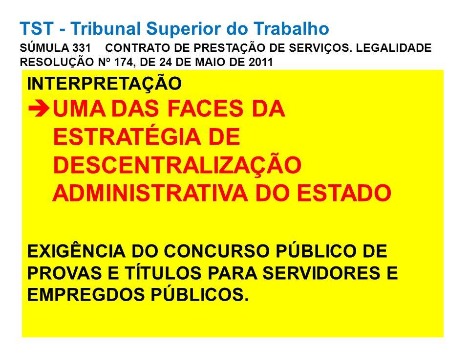 TST - Tribunal Superior do Trabalho SÚMULA 331 CONTRATO DE PRESTAÇÃO DE SERVIÇOS. LEGALIDADE RESOLUÇÃO Nº 174, DE 24 DE MAIO DE 2011 INTERPRETAÇÃO UMA