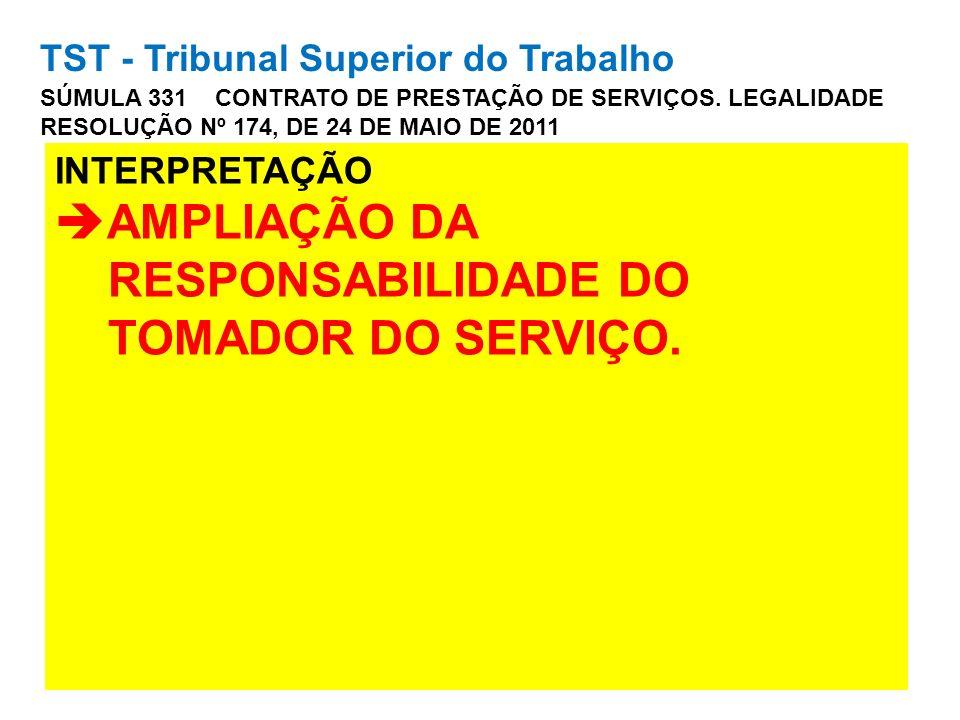 TST - Tribunal Superior do Trabalho SÚMULA 331 CONTRATO DE PRESTAÇÃO DE SERVIÇOS. LEGALIDADE RESOLUÇÃO Nº 174, DE 24 DE MAIO DE 2011 INTERPRETAÇÃO AMP